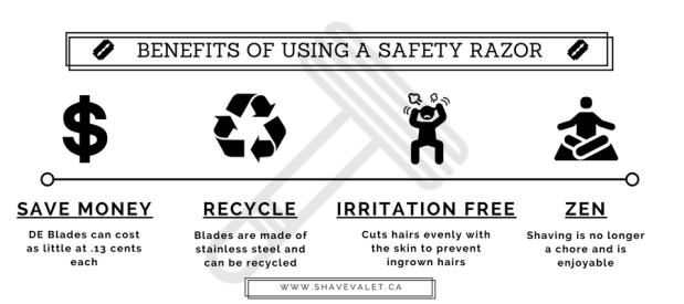 Infographic-Benefits-of-a-DE-Razor